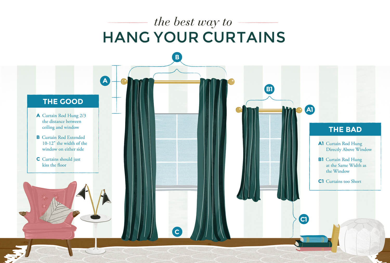 The good and the bad in hanging curtain