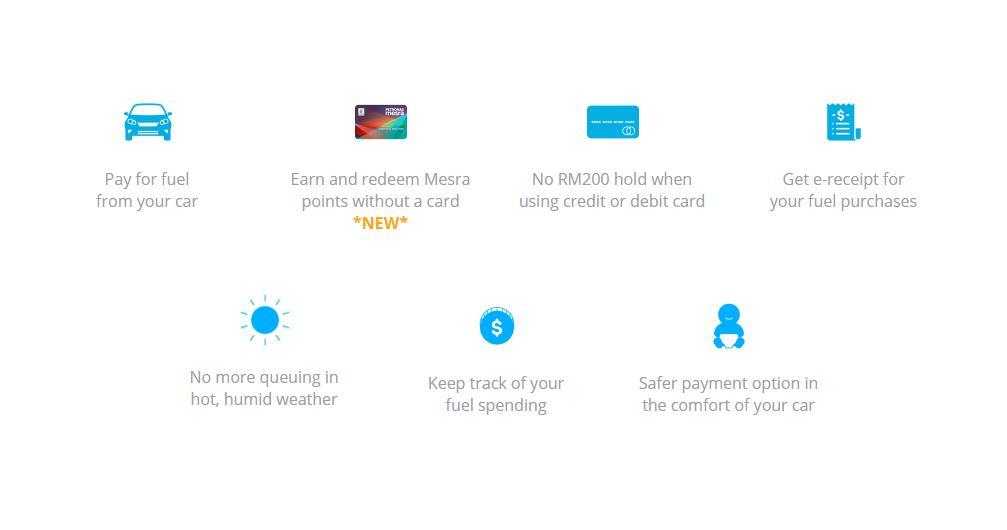 7 sebab setel sebagai solusi petrol e-pembayaran anda